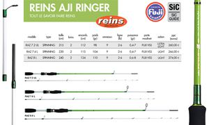 RAZ (AJI-RINGER Z) REINS RAZ 76 L